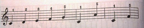 huong-dan-luyen-ngon-cho-dan-piano-1