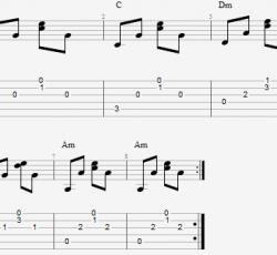 Các điệu đệm phổ biến trong học guitar