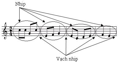 nhip-phach-dan-guitar