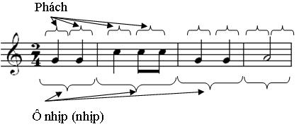 nhip-phach-dan-guitar1